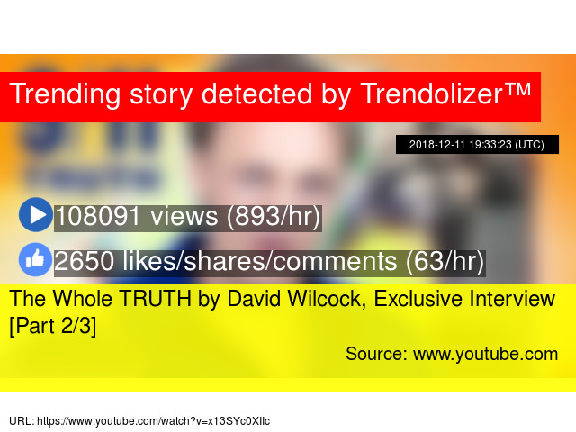 The Whole TRUTH by David Wilcock, Exclusive Interview [Part 2/3]